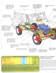 wiring diagram ford bronco the wiring diagram 1972 bronco brochures literature 04 earlybroncosfor wiring diagram