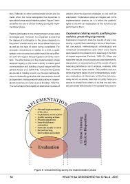 How to Apply Critical Thinking to Concept Map for Nursing Lucas Pereira de Melo