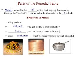 Ch Notes---Atomic Properties and the Periodic Table - ppt video ...