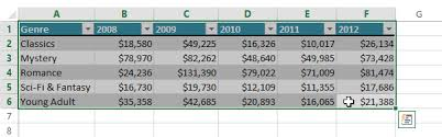 how to create graphs in excel excel 2013 charts full page