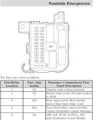 2006 ford escape fuse box diagram manual free wiring diagram 2018 2005 ford escape fuse box 2004 ford escape fuse box diagram clifford224 306 snapshoot 2006 ford fuse box diagram 2013 escape fuse panel