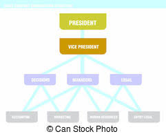 Consulting Company Org Chart Organization Chart Consulting Firm Stock Photo Images 8