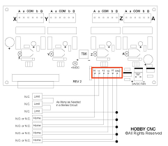 setup and configuration of limit switches woodworkerb setup and configuration of limit switches hobbycnc board wiring