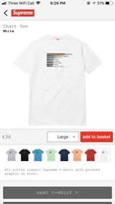 Chart Tee Details About Supreme Ss18 Chart Tee White Medium