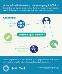 Invitae Press Releases | Invitae acquires patient-centered data company  AltaVoice, creating new offerings to advance research and access to care  for patients with inherited and rare diseases