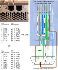 cat 6 wire diagram for rj 45 connector rj45 wiring diagram uk rj45 wiring diagrams online rj45 wiring diagram uk wirdig