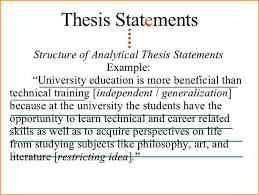 Thesis Example Essay Sample Essay Thesis Statement Persuasive Vikingsna Org