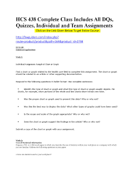 Completed Assignments Chart Hcs 438 Complete Class Includes All Dqs Quizzes Individual