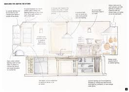 kitchen lighting plans. Guidelines For Recessed Lighting Placement Plans Kitchen T