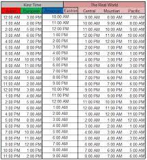 Walmart Time Clock Chart Kronos Time Clock Conversion Chart Military Time Chart