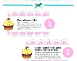 Dessert Shop Business Plan Cute And Creative Bakery Names Dessert
