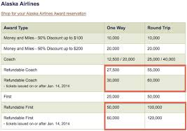 Alaska Mileage Plan Award Chart Devaluation One Mile At A Time
