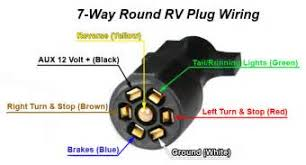 7 pin round trailer connector wiring diagram images wiring 7 pin round trailer connector diagram motor replacement