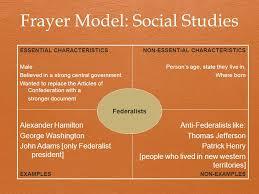 Frayer Model Examples Social Studies Frayer Model Explained Rome Fontanacountryinn Com