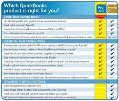 Quickbooks Version Comparison Chart Quickbooks Pro 2014 1 User Pc Amazon Co Uk Software