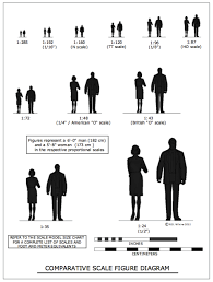 Model Train Scale Comparison Chart Layout Scale S Z O N Ho