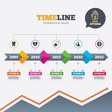 Blood Drive Height Weight Chart Timeline Infographic With Arrows Maternity Icons Pill