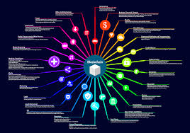 Blockchain Use Cases For Every Industry Crypto World Medium