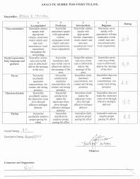 Resume Rubric Template Perfect Resume Rubric Image Collection Documentation Template 11