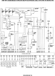 jeep wrangler 4 0 engine diagram schematic and wiring diagrams 2001 jeep grand cherokee wiring diagram schematic rhselfitco engine for 1995 wrangler 4 jeep wrangler