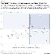 46 Interpretive Marine Corp Rank Structure Chart