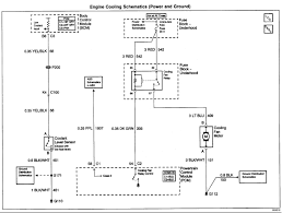 2001 cavalier wiring diagram wiring diagram site 2003 chevy cavalier cooling system wiring diagram wiring diagram list 2001 cavalier wiring diagram 2001 cavalier wiring diagram