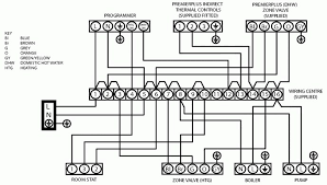 central heating wiring diagram s plan wiring diagram simonand s plan heating system pipe layout at Wiring Diagram For S Plan Heating System