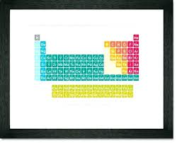 periodic table rug periodic table rug periodic table of elements framed art print rugby periodic table periodic table rug