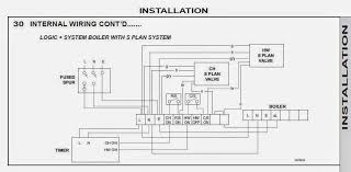 hunter 44155c wiring diagram auto electrical wiring diagram hunter 44905 thermostat wiring diagram hunter get