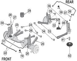 jeep wj wiring schematic jeep wiring diagrams