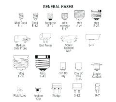 recessed light bulb sizes awesome light bulb types and sizes or types of recessed lighting bulbs
