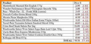 6 Grocery Shopping List And Prices Plastic Mouldings