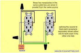 dual duplex wiring diagram wiring diagrams best wiring a duplex dual outlet wiring diagram schematic 120v plug diagram dual duplex wiring diagram