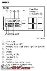 suzuki alto fuse box diagram suzuki wiring diagrams online