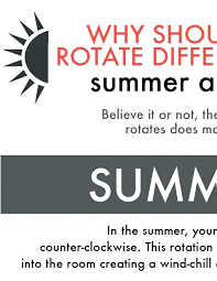which way should a fan rotate in winter what direction should a ceiling fan turn which