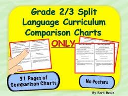 Paper Grade Comparison Chart Grades 2 3 Split Language Curriculum Comparison Charts Only