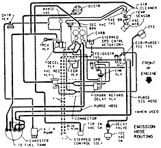 repair guides vacuum diagrams vacuum diagrams autozone com 1 vacuum hose routing 1987 88 federal and high altitude vin z 4 3l engines automatic transmissions g10 20 and 30 models