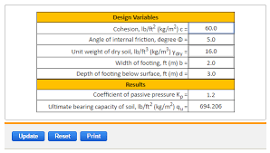 Soil Bearing Capacity Chart Bearing Capacity Of Soil Equation And Calculator Engineers