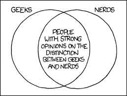 Nerd Geek Dork Venn Diagram Geeks And Nerds Venn Diagram Pic