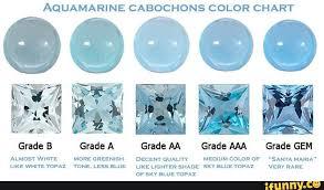 Aquamarine Color Chart Aquamarine Cabochons Color Chart Grade B Grade A Grade Aa