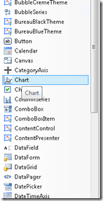 Silverlight Chart Control Example Getting Started With The Charting Controls Silverlight And