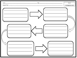 Graphic Organizers Sequence Of Events Chart Sequence Of Events Organizer Worksheets Teaching Resources