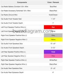 hino stereo wiring diagram great engine wiring diagram schematic • 09 mazda 5 radio wiring diagram 31 wiring diagram images hino radio wiring diagram hino truck radio wiring diagram