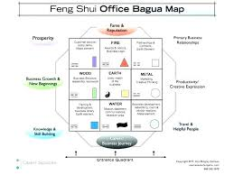 feng shui bedroom office. Bedroom Feng Shui Layout Desk In Office A Home Colors Map Picture Note .