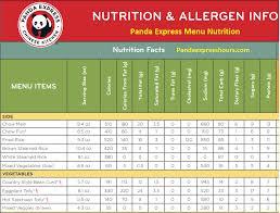 panda express nutrition