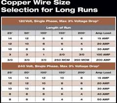 30 Amp Wire Size Chart Color Code For Residential Wire How To Match Wire Size And
