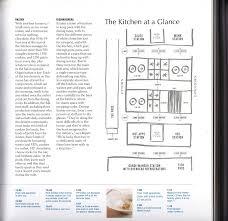 Restaurant Kitchen Layout Restaurant Kitchen Layout Templates Interior Design Project Role