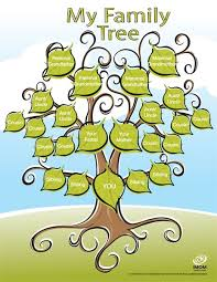 Sample Of Family Tree Chart Cute Printable Family Tree Family Tree Layout Make A
