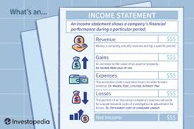 Create A Profit And Loss Statement Income Statement Definition