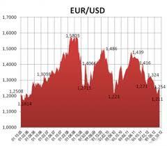 В финансовый рынок входят ИнстаФорекс надёжный брокер  В финансовый рынок входят